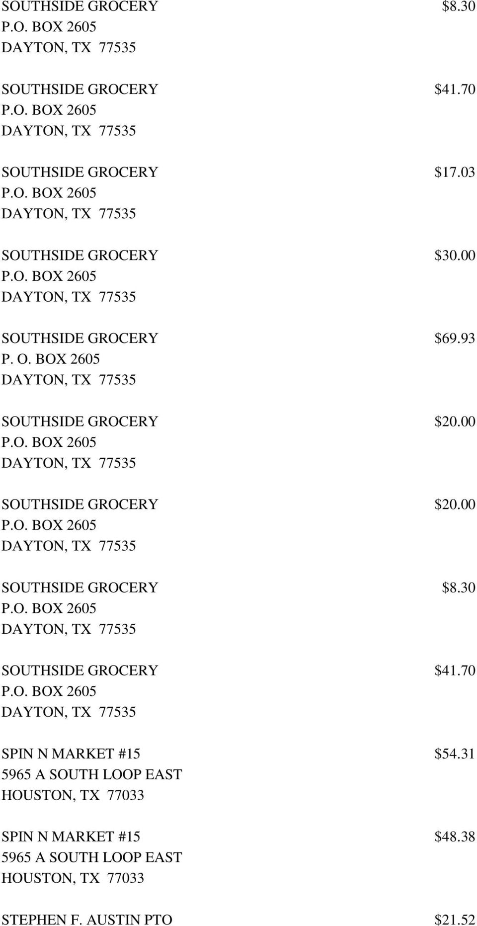 30 P.O. BOX 2605 SOUTHSIDE GROCERY $41.70 P.O. BOX 2605 SPIN N MARKET #15 $54.