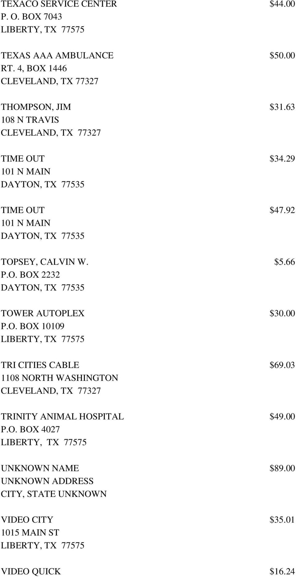 00 P.O. BOX 10109 TRI CITIES CABLE $69.03 1108 NORTH WASHINGTON TRINITY ANIMAL HOSPITAL $49.00 P.O. BOX 4027 UNKNOWN NAME $89.