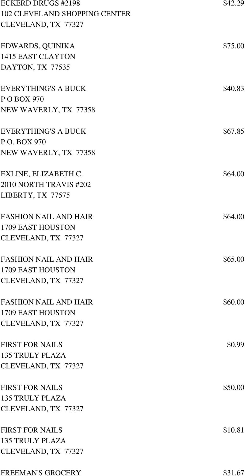 00 2010 NORTH TRAVIS #202 FASHION NAIL AND HAIR $64.00 1709 EAST HOUSTON FASHION NAIL AND HAIR $65.