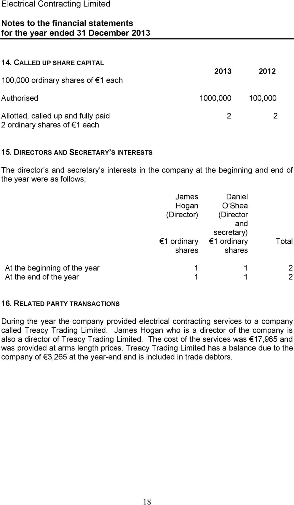 DIRECTORS AND SECRETARY S INTERESTS The director s and secretary s interests in the company at the beginning and end of the year were as follows; James Hogan (Director) 1 ordinary shares Daniel O