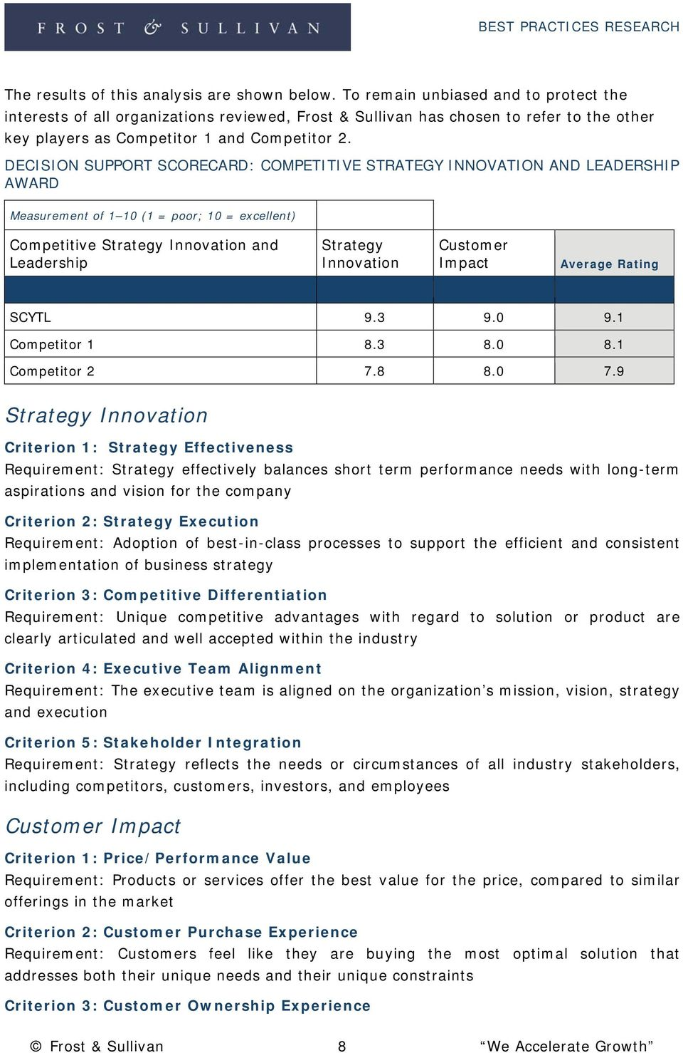 DECISION SUPPORT SCORECARD: COMPETITIVE STRATEGY INNOVATION AND LEADERSHIP AWARD Measurement of 1 10 (1 = poor; 10 = excellent) Competitive Strategy Innovation and Leadership Strategy Innovation