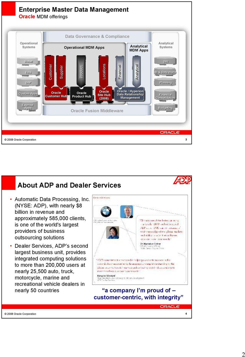 Consolidation External Apps Oracle Fusion Middleware Budgeting 2008 Oracle Corporation 3 About ADP and Dealer Services Automatic Data Processing, Inc.