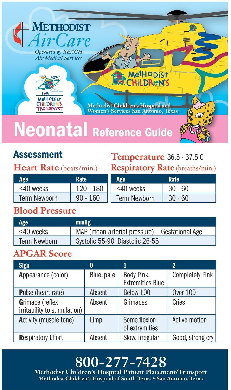 ) Age Rate <40 weeks 30-60 Term Newborn 30-60 Age mmhg <40 weeks MAP (mean arterial pressure) = Gestational Age Term Newborn Systolic 55-90, Diastolic 26-55 APGAR Score Sign 0 1 2
