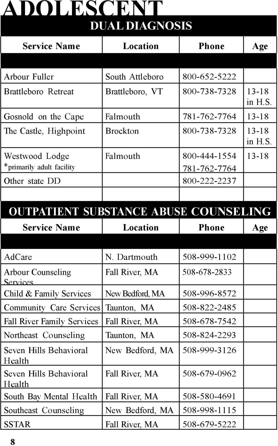 Dartmouth 508-999-1102 Arbour Counseling Fall River, MA 508-678-2833 Services Child & Family Services New Bedford, MA 508-996-8572 Community Care Services Taunton, MA 508-822-2485 Fall River Family