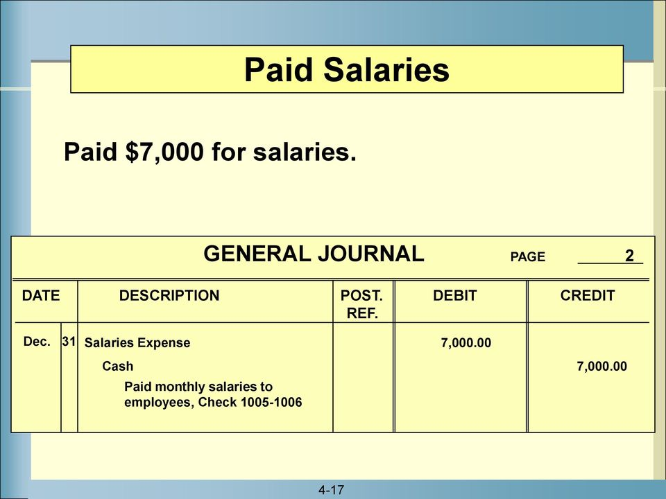 31 Salaries Expense 7,000.00 Cash 7,000.