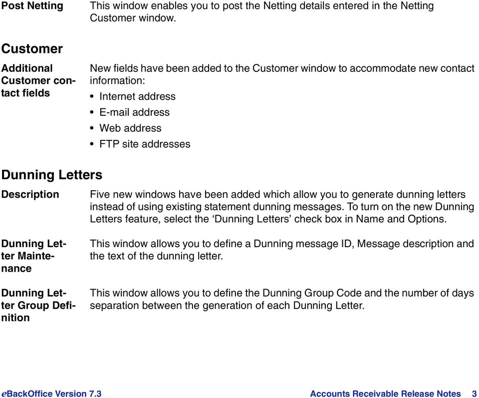 Dunning Letters Dunning Letter Maintenance Dunning Letter Group Definition Five new windows have been added which allow you to generate dunning letters instead of using existing statement dunning