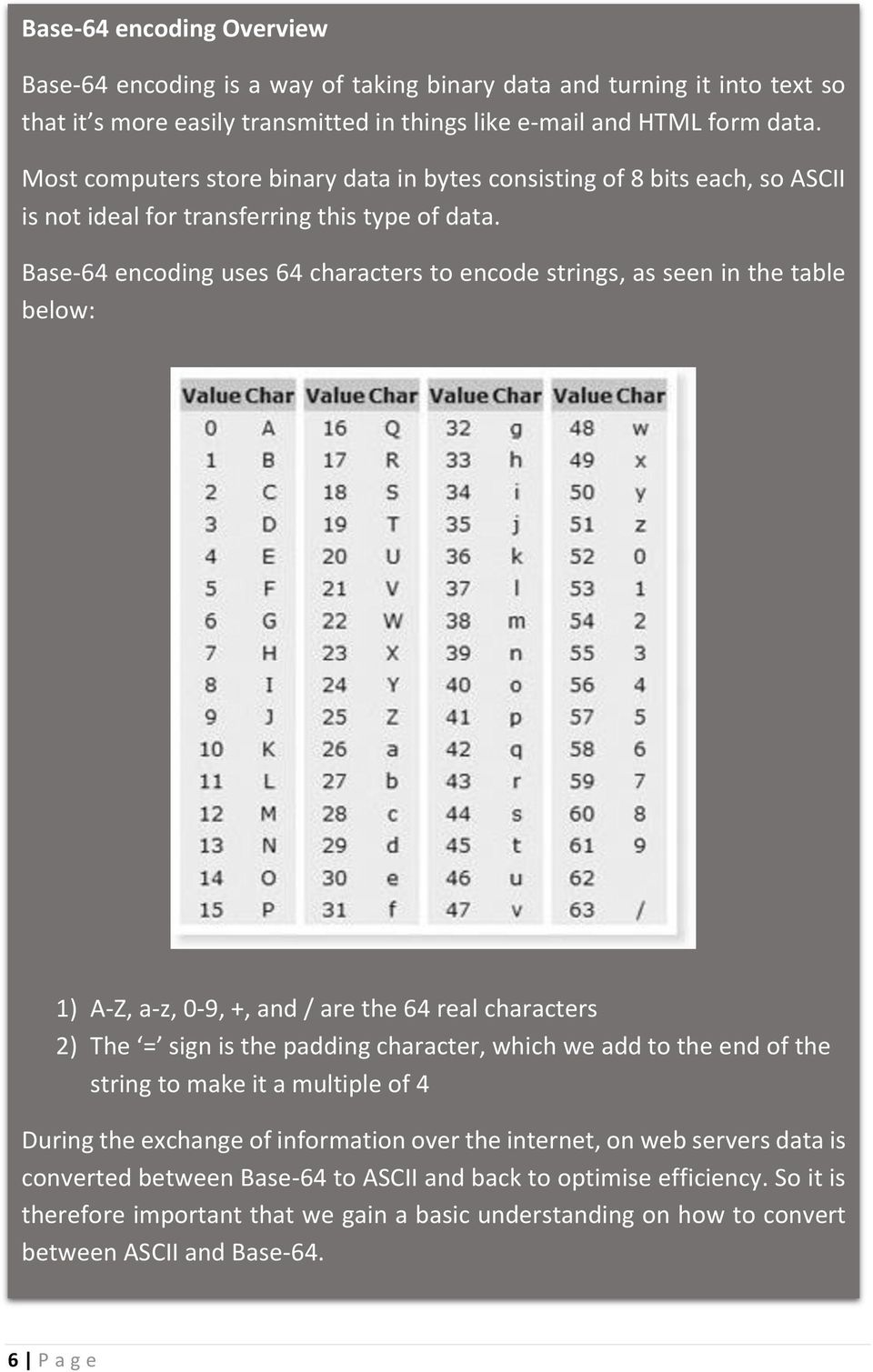 Base-64 encoding uses 64 characters to encode strings, as seen in the table below: 1) A-Z, a-z, 0-9, +, and / are the 64 real characters 2) The = sign is the padding character, which we add to the