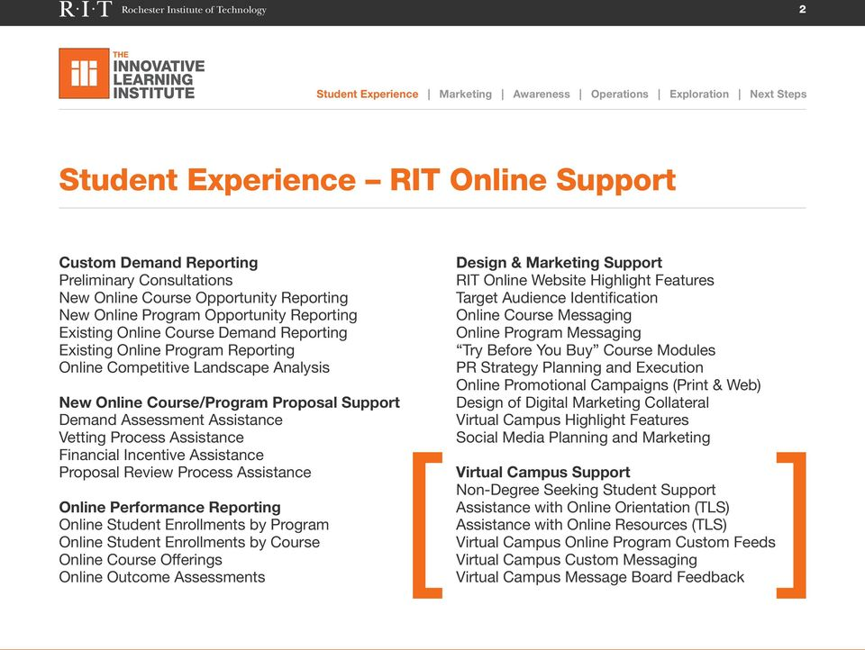 Vetting Process Assistance Financial Incentive Assistance Proposal Review Process Assistance Online Performance Reporting Online Student Enrollments by Program Online Student Enrollments by Course