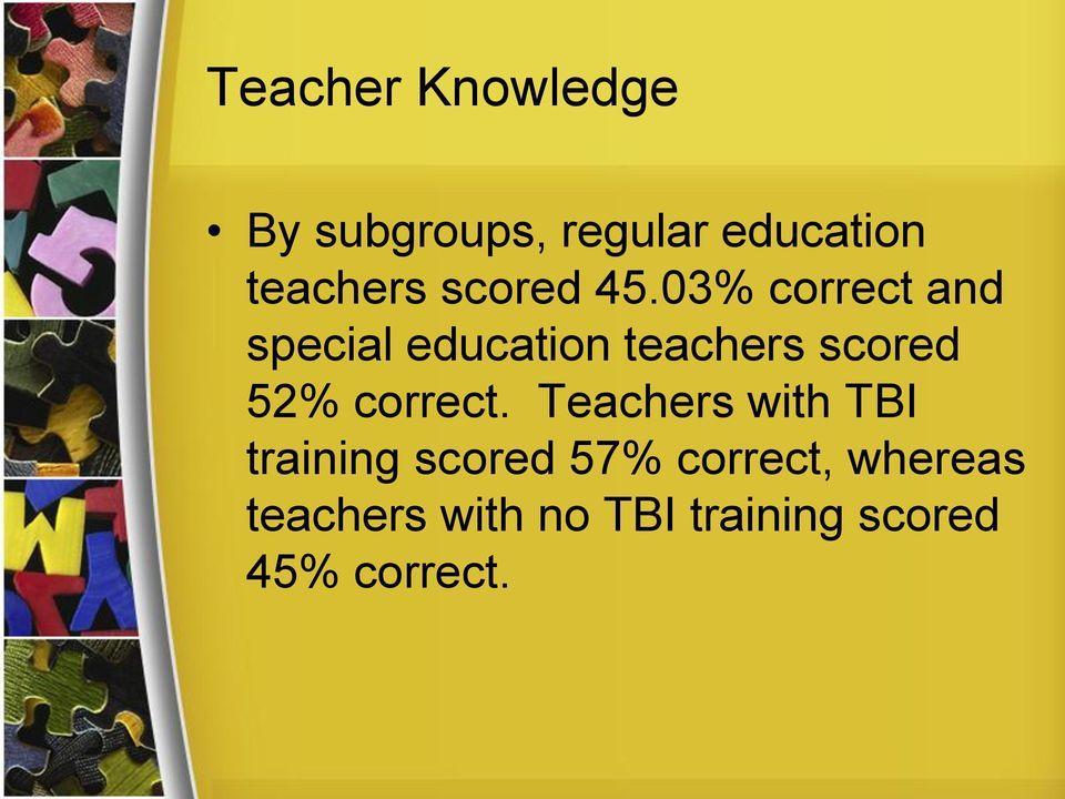 03% correct and special education teachers scored 52%