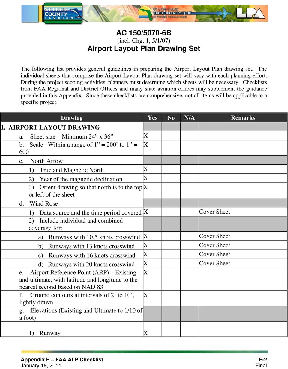 Checklists from FAA Regional and District Offices and many state aviation offices may supplement the guidance provided in this Appendix.