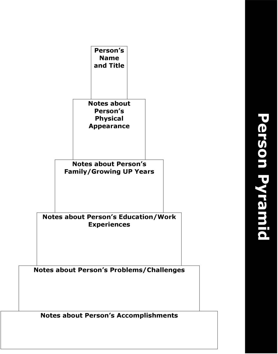 about Person s Education/Work Experiences Person Pyramid Notes