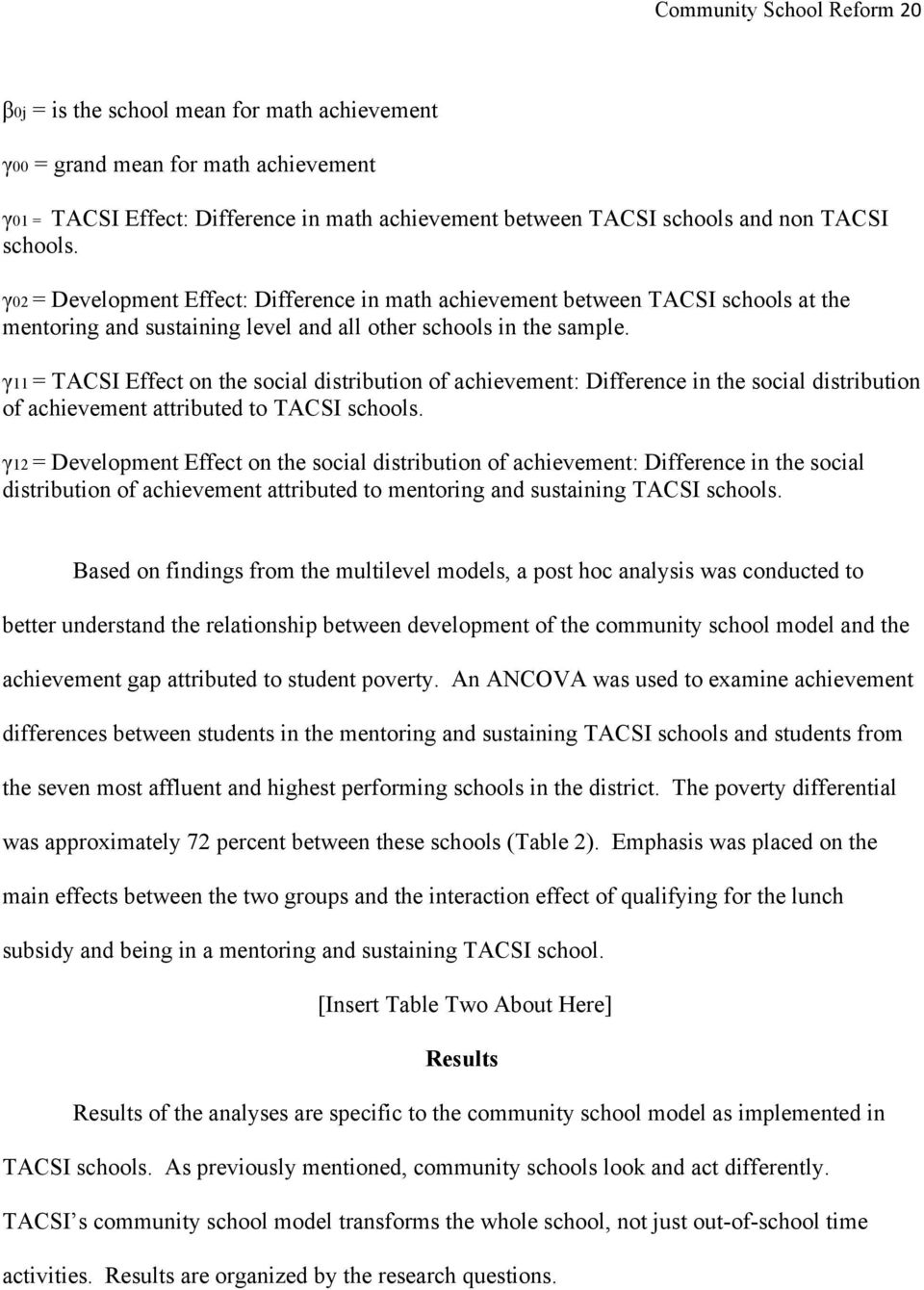 γ11 = TACSI Effect on the social distribution of achievement: Difference in the social distribution of achievement attributed to TACSI schools.