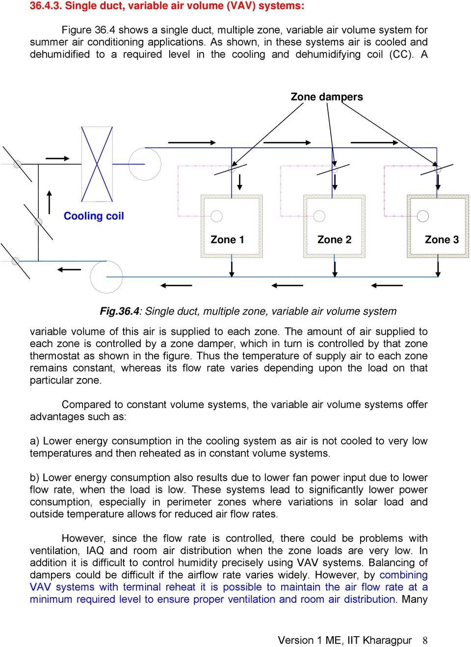 4: Single duct, multiple zone, variable air volume system variable volume of this air is supplied to each zone.