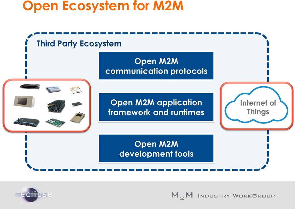 & Routers Open M2M application framework and
