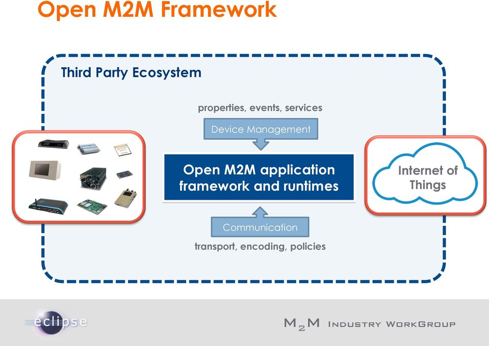 & Routers Open M2M application framework and runtimes