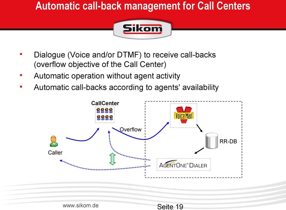Center) Automatic operation without agent activity Automatic
