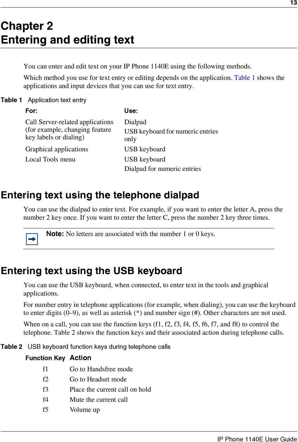 Table 1 Application text entry For: Call Server-related applications (for example, changing feature key labels or dialing) Graphical applications Local Tools menu Use: Dialpad USB keyboard for
