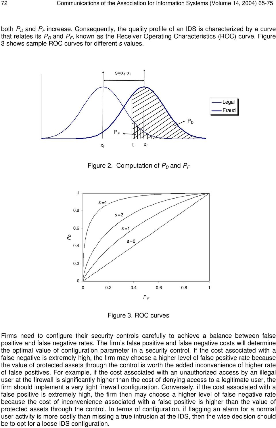 Figure 3 shows sample ROC curves for different s values. s=x f -x l Legal Fraud P D P F x l t x f Figure 2. Computation of P D and P F 1 0.8 s =4 s =2 0.6 s =1 PD 0.4 s =0 0.2 0 0 0.2 0.4 0.6 0.