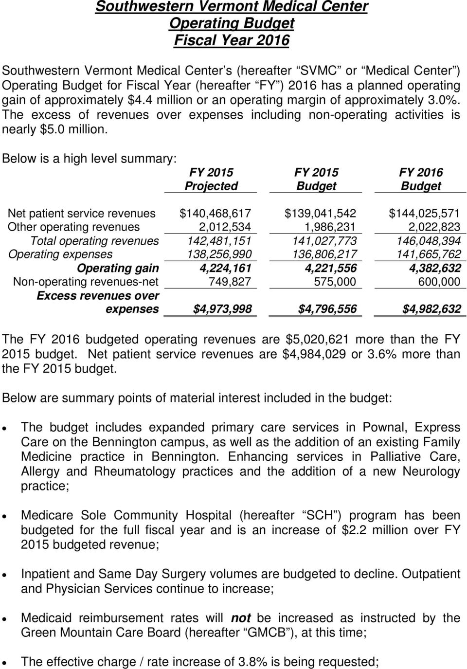 Below is a high level summary: FY 2015 Projected FY 2015 Budget FY 2016 Budget Net patient service revenues $140,468,617 $139,041,542 $144,025,571 Other operating revenues 2,012,534 1,986,231