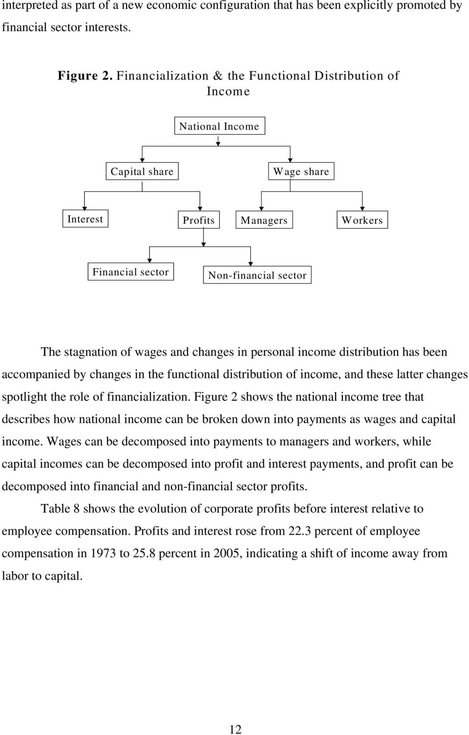 changes in personal income distribution has been accompanied by changes in the functional distribution of income, and these latter changes spotlight the role of financialization.