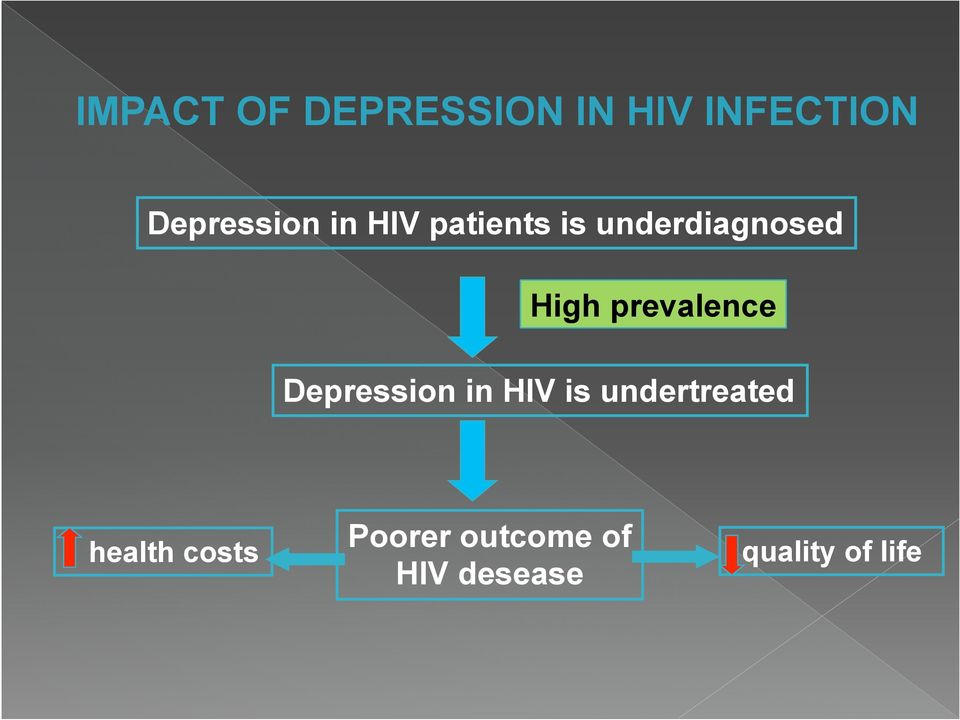 High prevalence Depression in HIV is