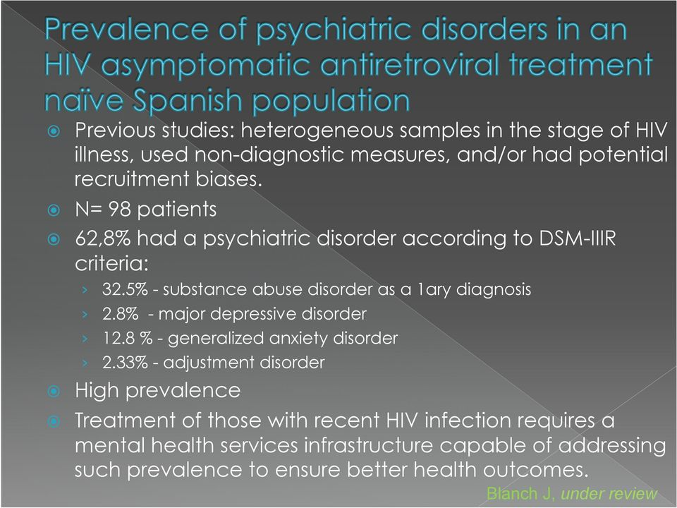 8% - major depressive disorder 12.8 % - generalized anxiety disorder 2.