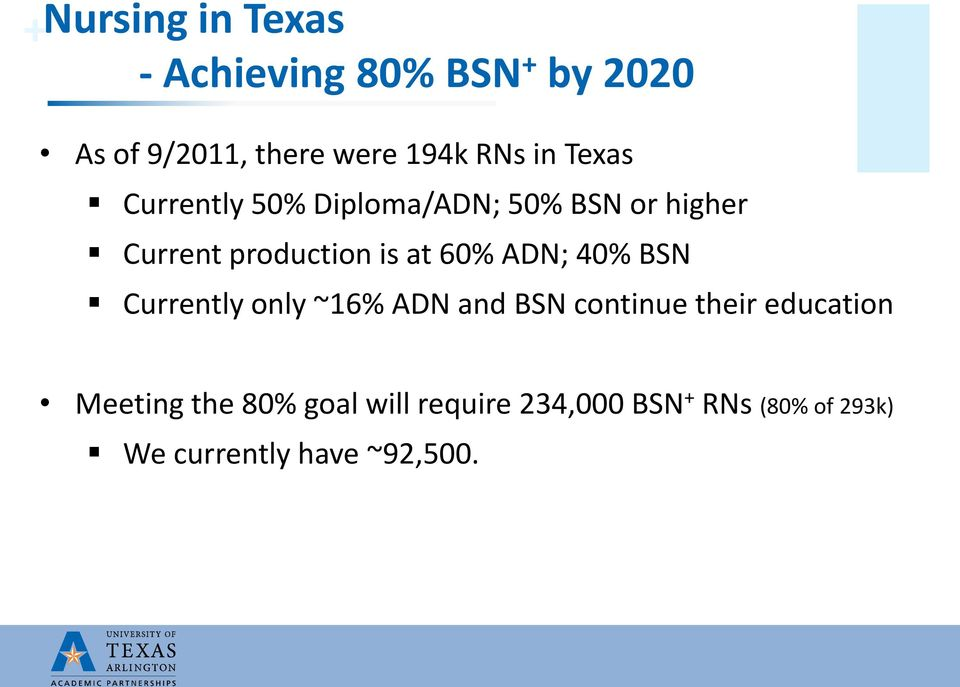 at 60% ADN; 40% BSN Currently only ~16% ADN and BSN continue their education