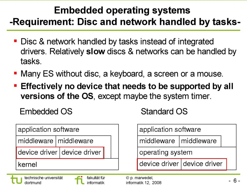 Many ES without disc, a keyboard, a screen or a mouse.