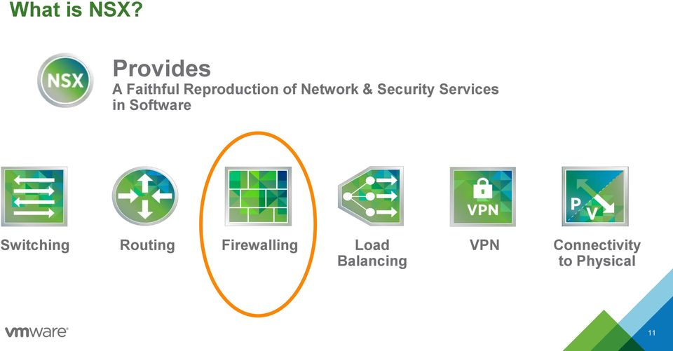 Network & Security Services in Software