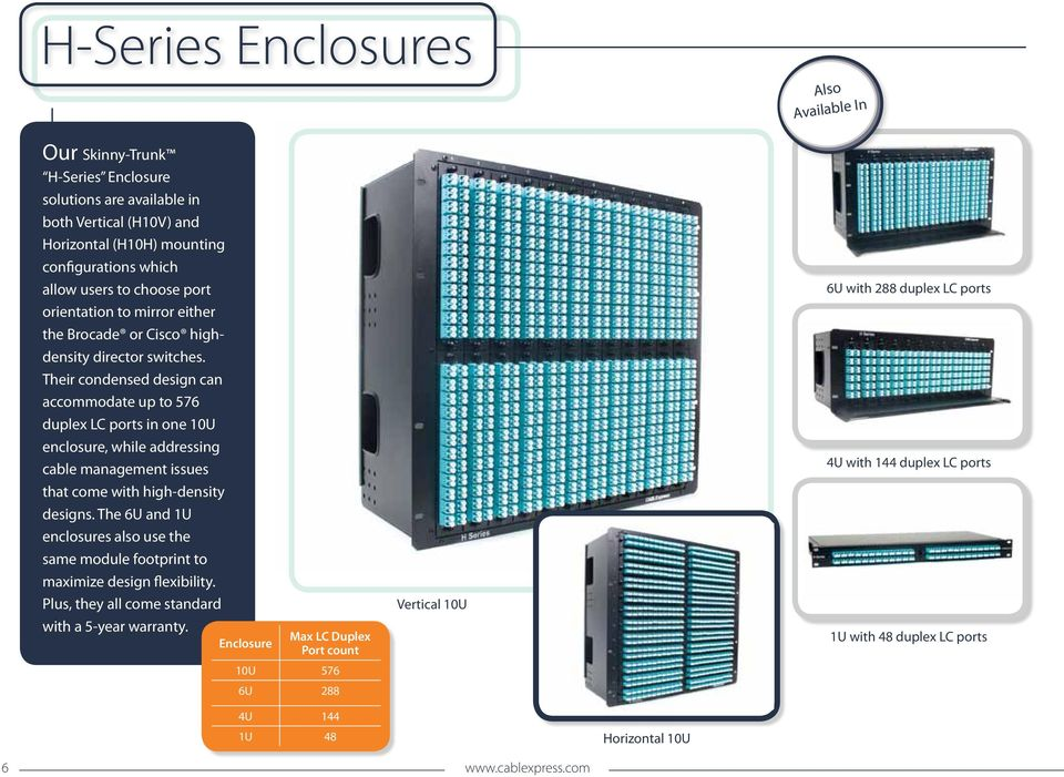 Their condensed design can accommodate up to 576 duplex LC ports in one 10U enclosure, while addressing cable management issues that come with high-density designs.