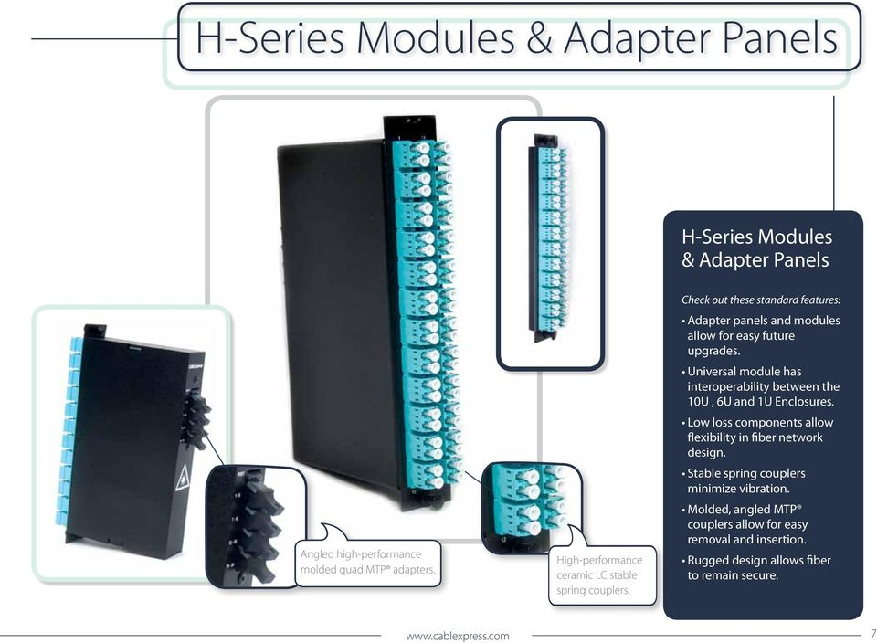 Universal module has interoperability between the 10U, 6U and 1U Enclosures. Low loss components allow flexibility in fiber network design.