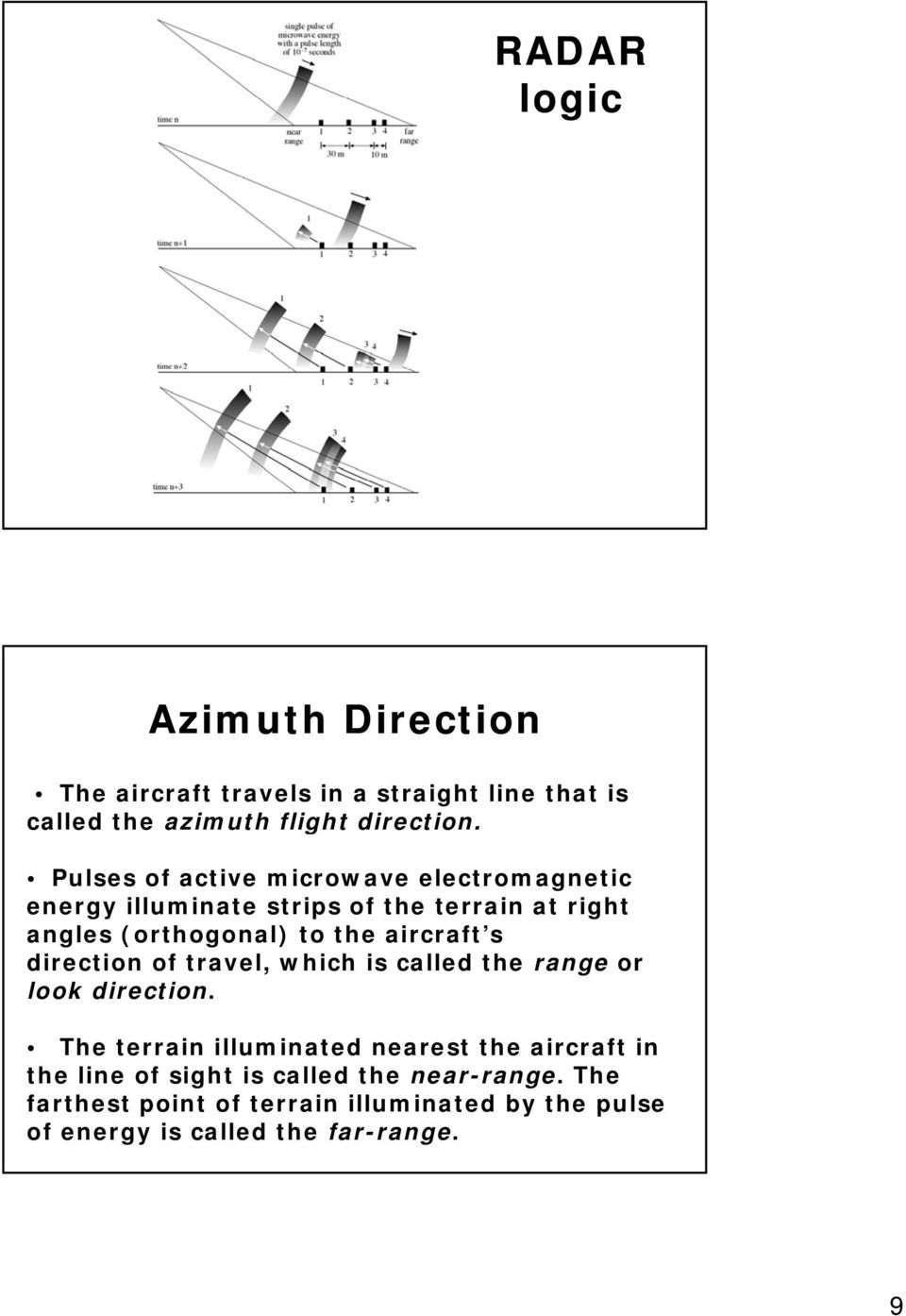 aircraft s direction of travel, which is called the range or look direction.