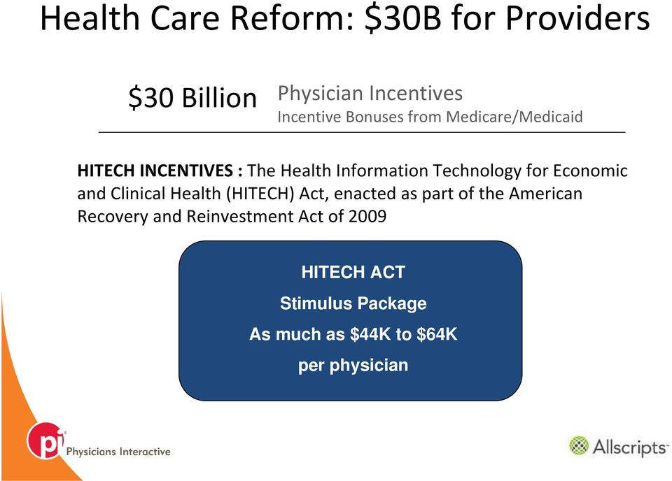 for Economic and Clinical Health (HITECH) Act, enacted as part of the American Recovery