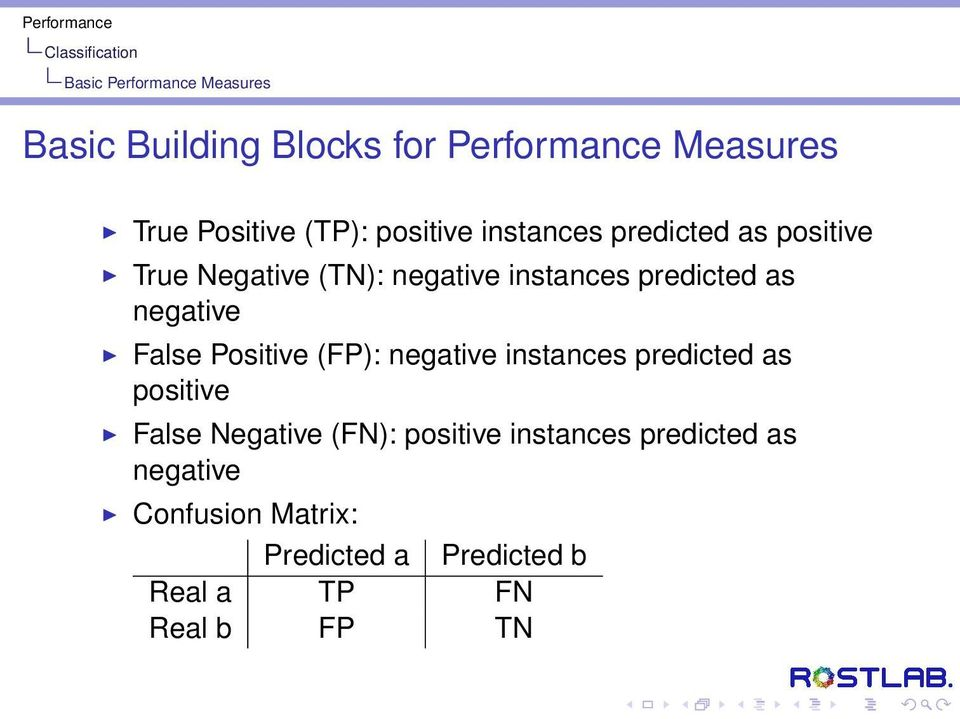 negative False Positive (FP): negative instances predicted as positive False Negative (FN):