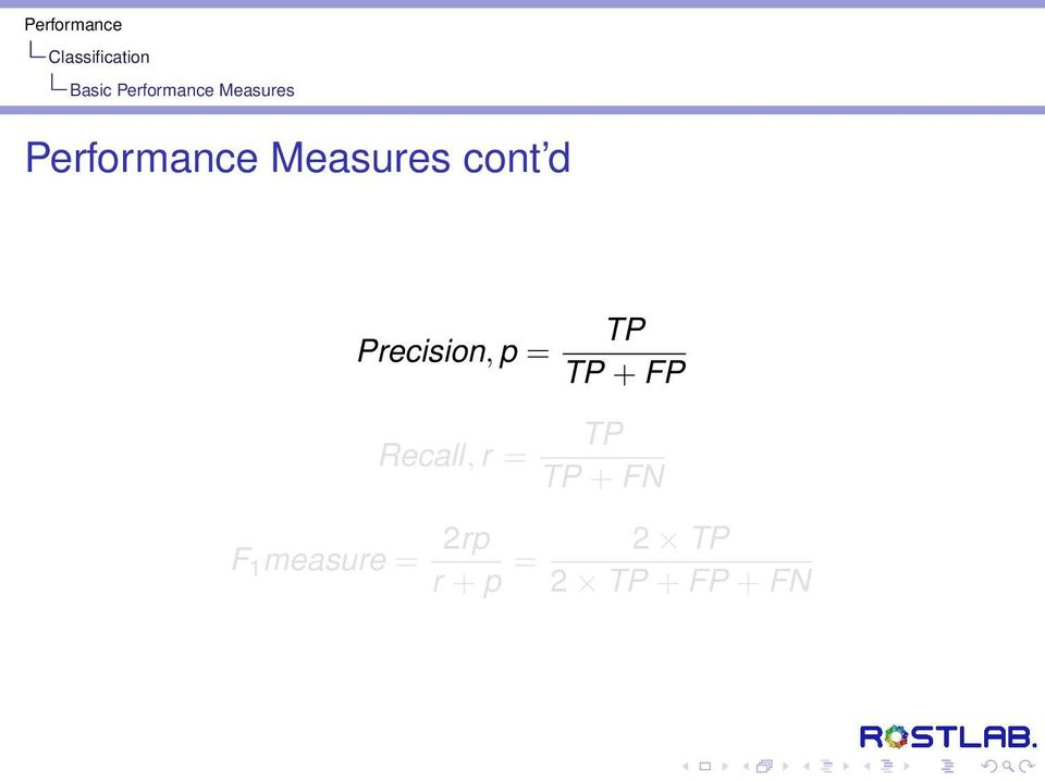 measure = Precision, p = Recall, r =