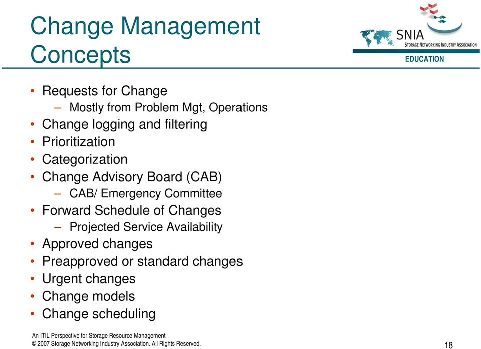 Schedule of Changes Projected Service Availability Approved changes Preapproved or standard changes