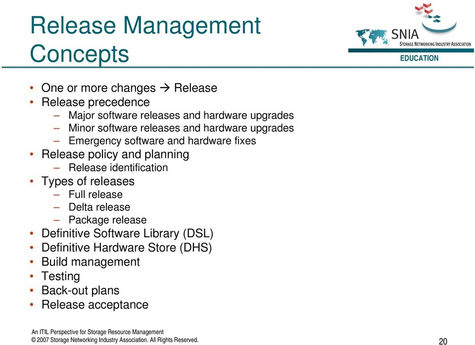 identification Types of releases Full release Delta release Package release Definitive Software Library (DSL) Definitive