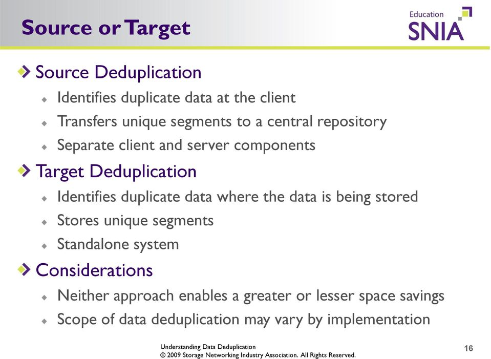 data where the data is being stored Stores unique segments Standalone system Considerations Neither