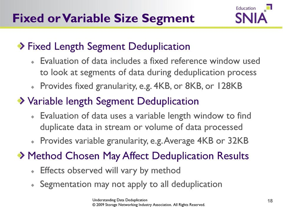deduplication process Provides fixed gr