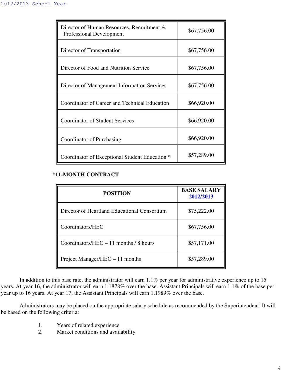 00 Coordinator of Exceptional Student Education * $57,289.00 *11-MONTH CONTRACT POSITION BASE SALARY 2012/2013 Director of Heartland Educational Consortium $75,222.00 Coordinators/HEC $67,756.