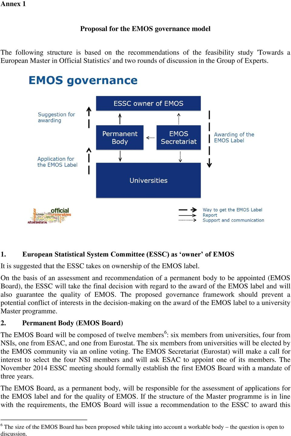 On the basis of an assessment and recommendation of a permanent body to be appointed (EMOS Board), the ESSC will take the final decision with regard to the award of the EMOS label and will also