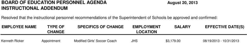 Superintendent of Schools be approved and confirmed: EMPLOYEE NAME