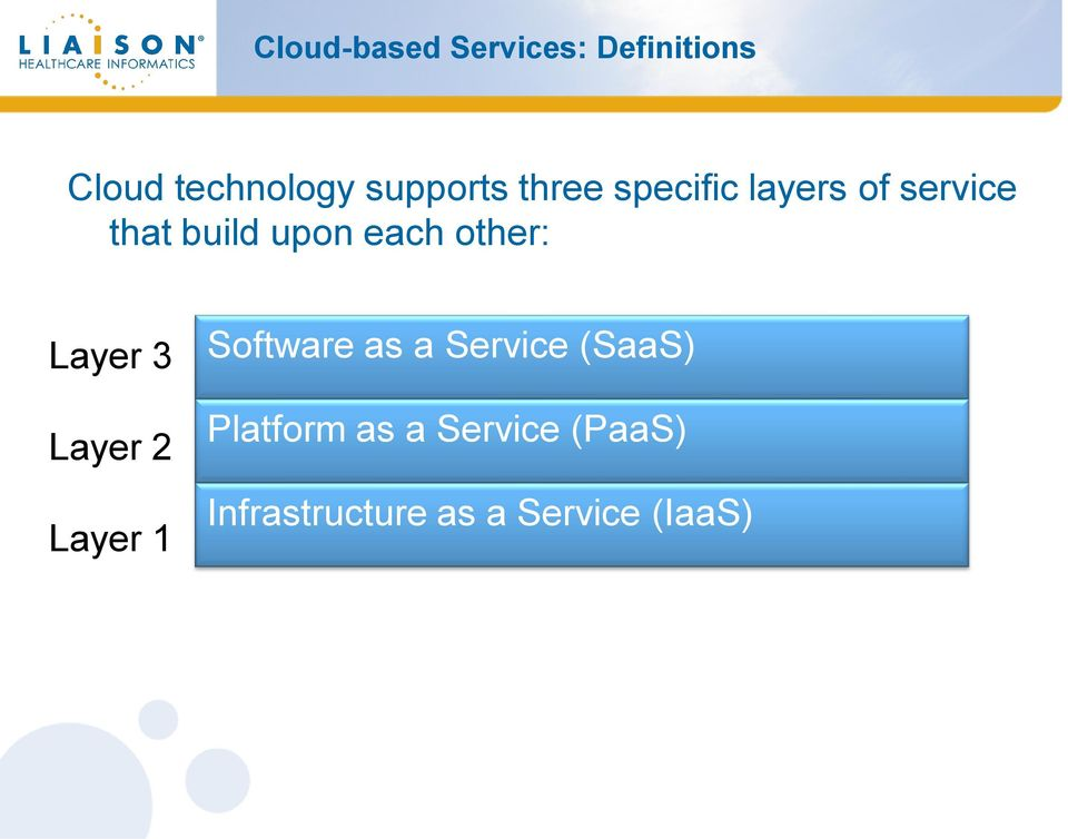 other: Layer 3 Layer 2 Layer 1 Software as a Service (SaaS)