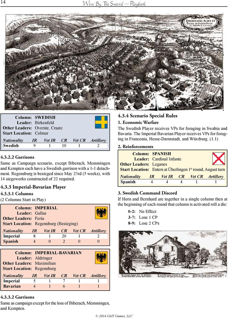 Regensburg is besieged since May 23rd (5 weeks), with 14 siegeworks constructed of 22 required. 4.3.3 Imperial-Bavarian Player 4.3.3.1 Columns (2 Columns Start in Play) Leader: Gallas Other Leaders: Feria Start Location: Regensburg (Besieging) Imperial 8 1 20 1 2 Spanish 4 0 2 0 0 4.