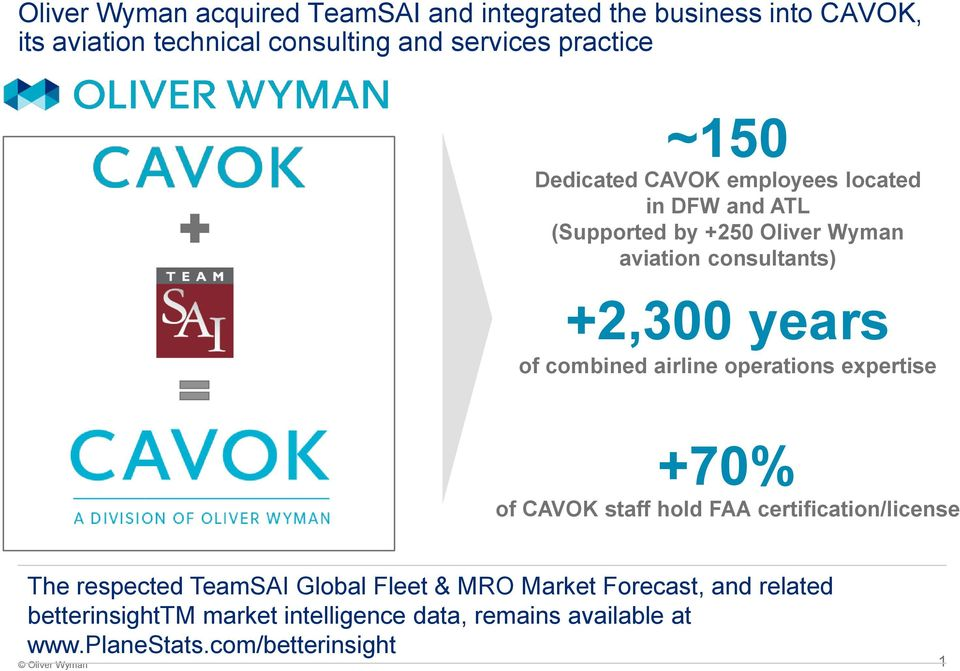 combined airline operations expertise +70% of CAVOK staff hold FAA certification/license The respected TeamSAI Global Fleet &