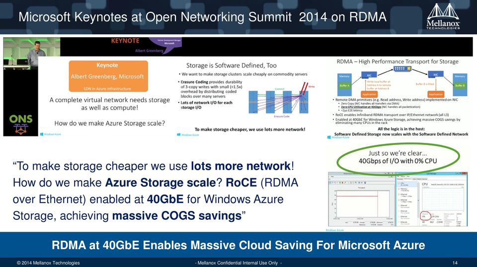 RoCE (RDMA over Ethernet) enabled at 40GbE for Windows Azure Storage,