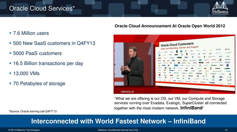 16.5 Billion transactions per day 13,000 VMs 70 Petabytes of storage *Source: Oracle earning call Q4FY 13 What we are