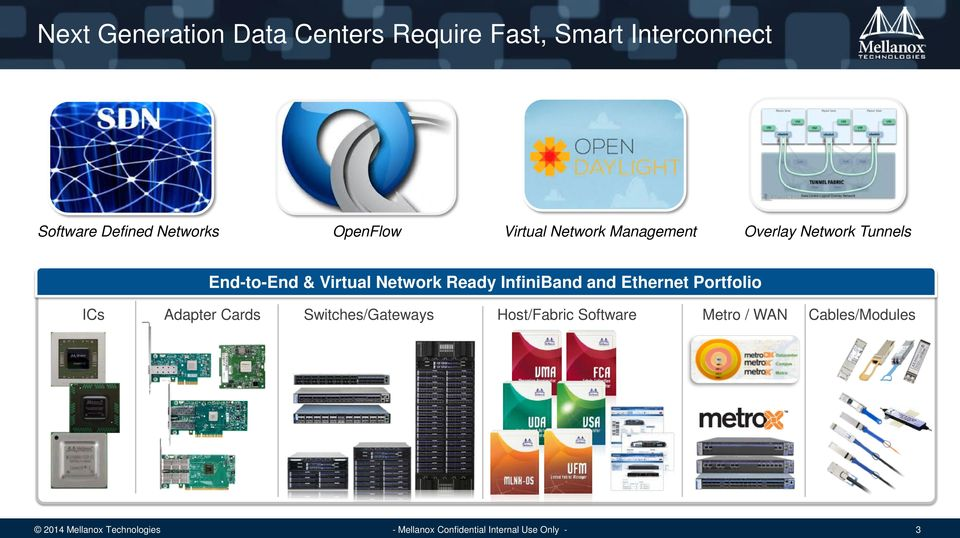 Tunnels End-to-End & Virtual Network Ready InfiniBand and Ethernet