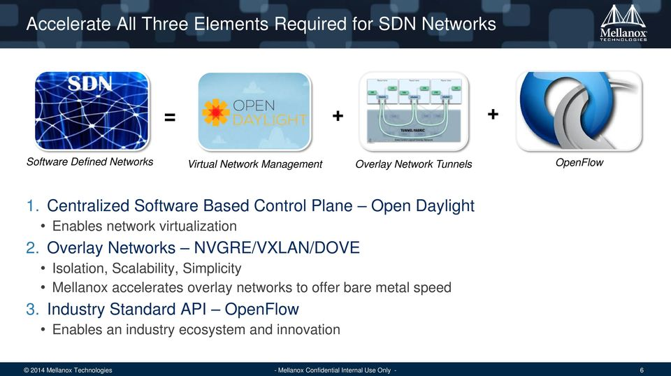 Centralized Software Based Control Plane Open Daylight Enables network virtualization 2.