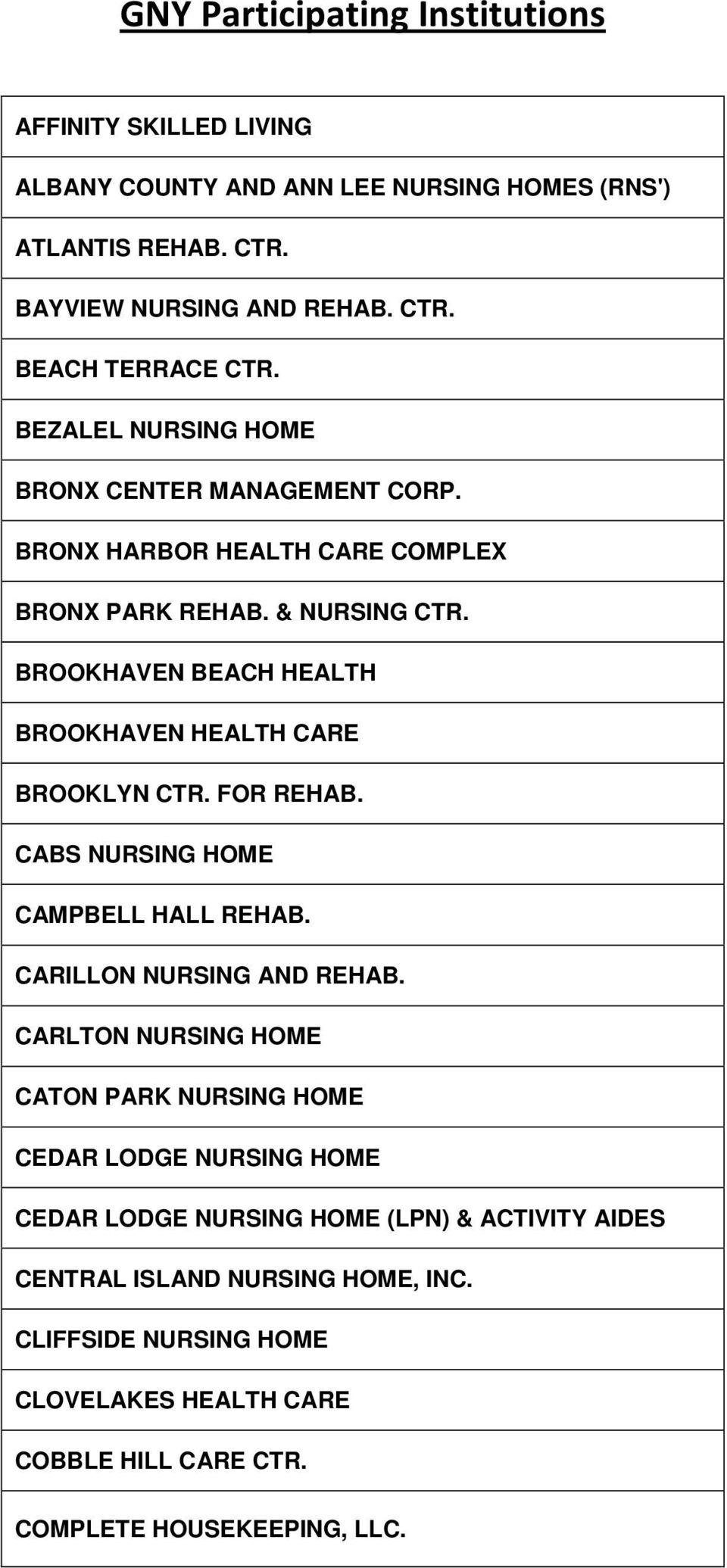 BROOKHAVEN BEACH HEALTH BROOKHAVEN HEALTH CARE BROOKLYN CTR. FOR REHAB. CABS NURSING HOME CAMPBELL HALL REHAB. CARILLON NURSING AND REHAB.